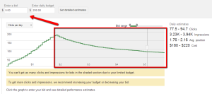 Google_Keyword_Planner_Estimates