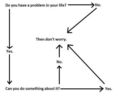 worry_flow_chart