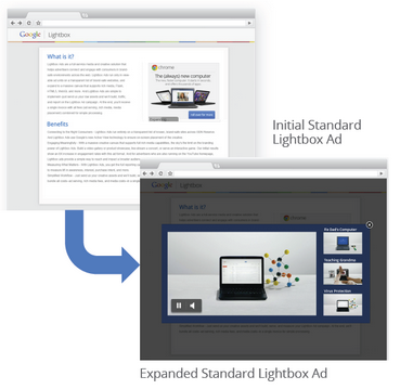 Google Display Ad-Formats Explained