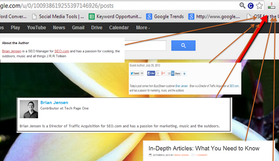 Google Authorship Inbound Links