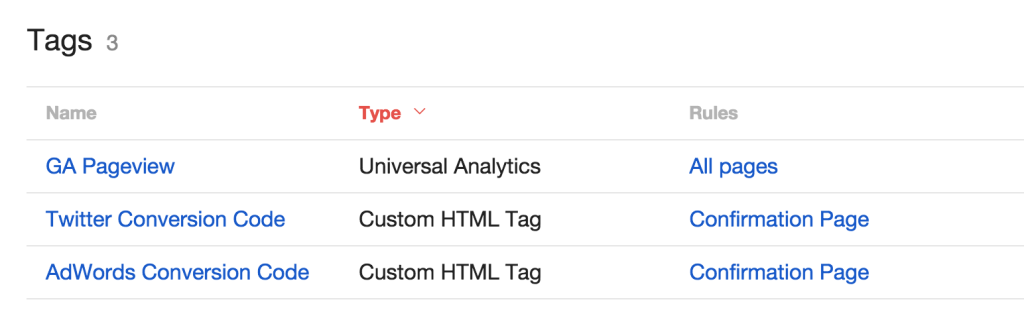 """Container with a """"GA Pageview"""" Tag with an """"All Pages"""" Rule, and two """"Custom HTML"""" Tags with a """"Confirmation Page"""" Rule."""
