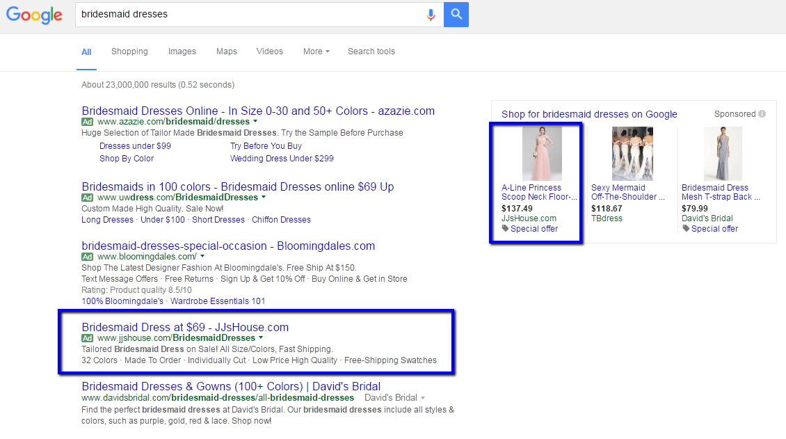 Product Listing Ads (PLAs) can appear multiple times in Google Shopping.