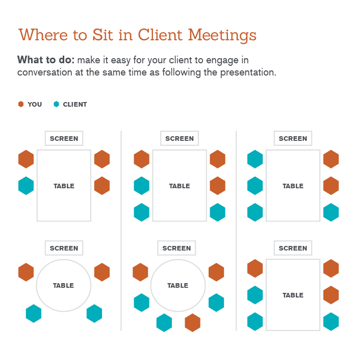 business meeting seating arrangement