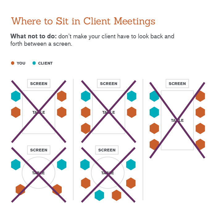 where not to sit in client meetings