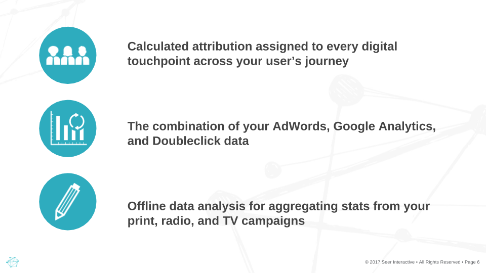1) Calculated attribution assigned to every digital touchpoint across your user's journey 2) The combination of your AdWords, Google Analytics, and Doubleclick data 3) Offline data analysis for aggregating stats from your print, radio, and TV campaigns