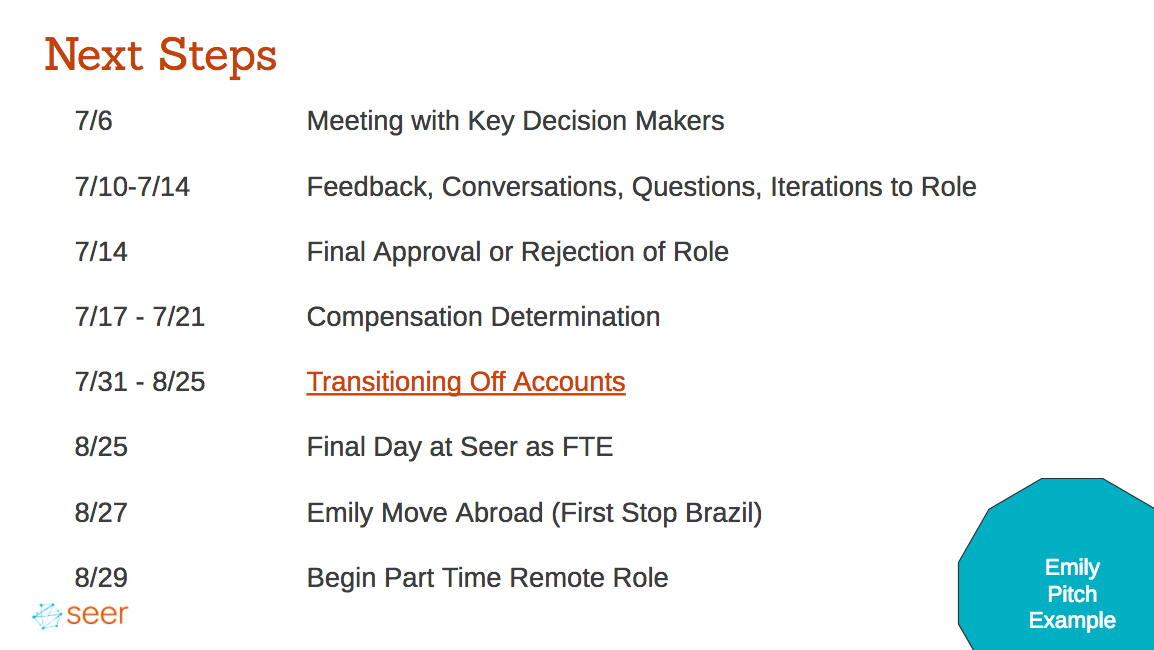 My Next Steps Included A Full List And Timeline Of What Needed To Be  Approved And Accomplished Prior To Departure Date.