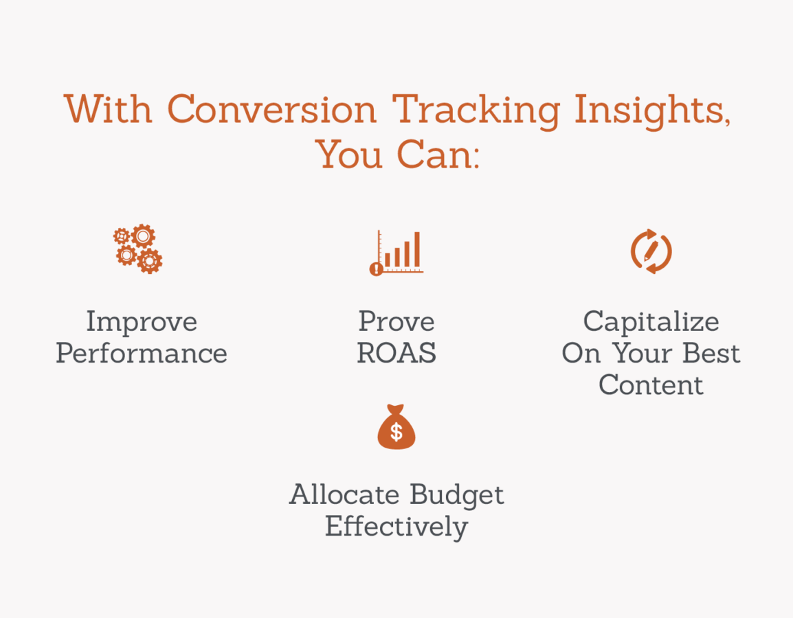 conversion tracking insight benefits graphic