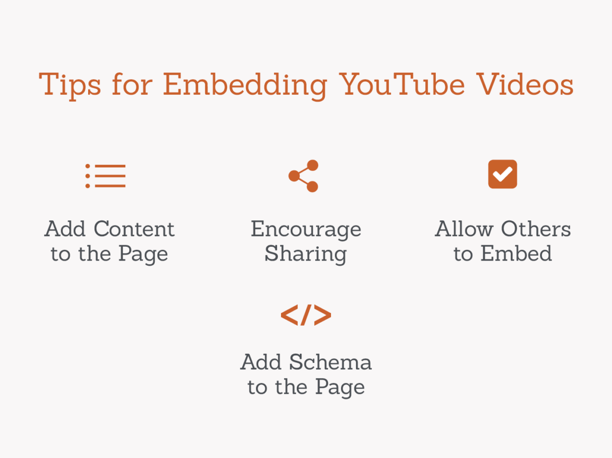 tips for embedding youtube videos graphic