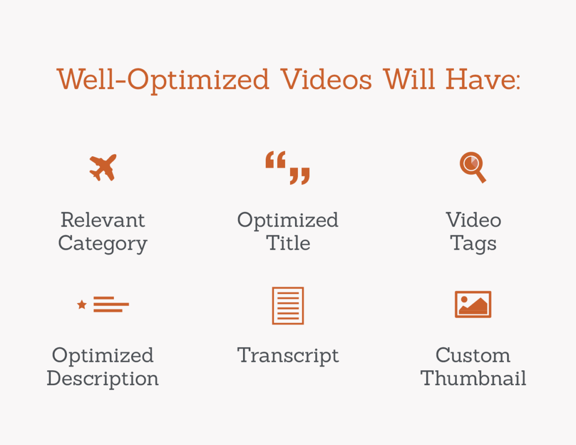 well optimized video elements graphic