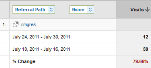 Referrals from imgres moved to Search in Google Analytics