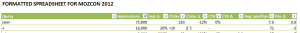 Pretty headers in Excel