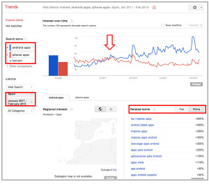 Google Trends per Country