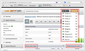 SEMrush International Keyword Research