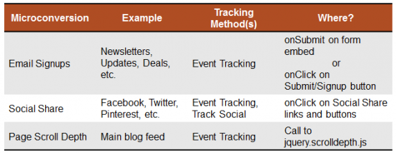 Tracking-Methods