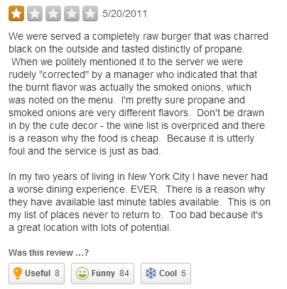 Jos_New_York_Review_Ugly