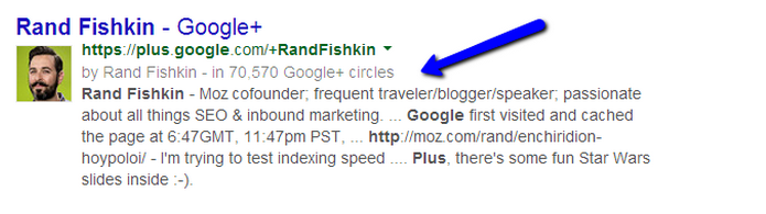 Rand Fishkin Google Plus