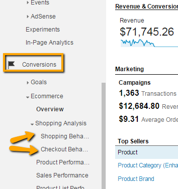 Google Analytics Shopping Analysis Report Seer