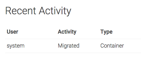 """Recent Activity"" meta box, showing User:System, Activity:Migrated, Type:Container"