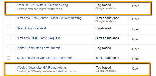 AdWords_Remarketing_Audiences