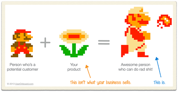 People-don't-buy-products