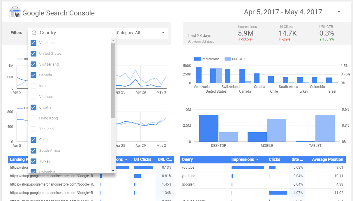 Google Data Studio: What Is It, What's Working & What's Missing