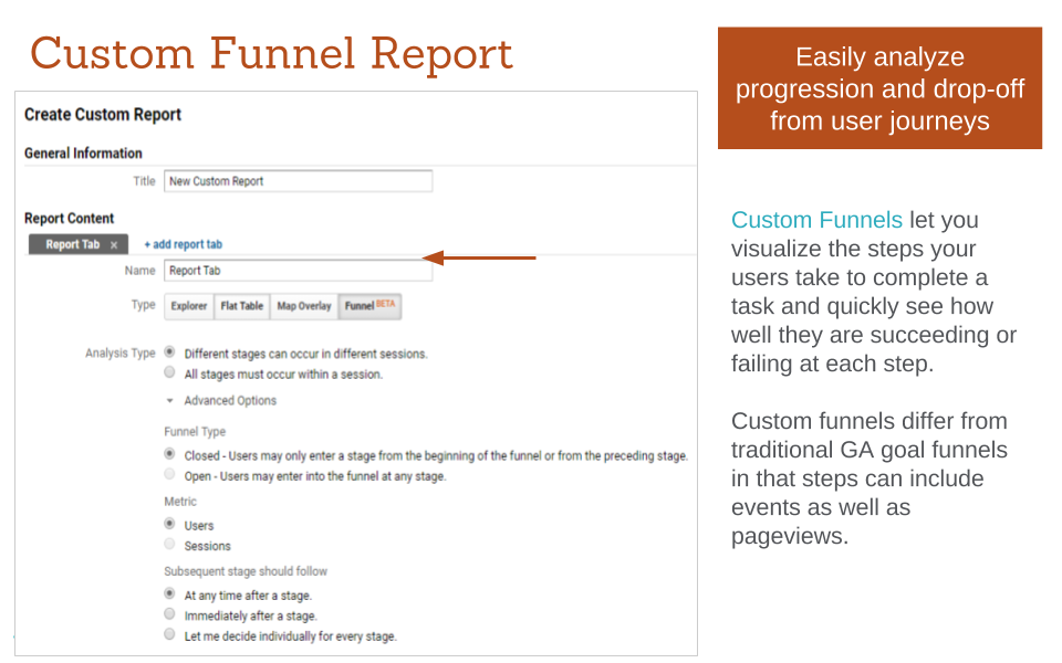Custom Funnel Reports | Google Analytics 360 | GA 360 | Seer Interactive