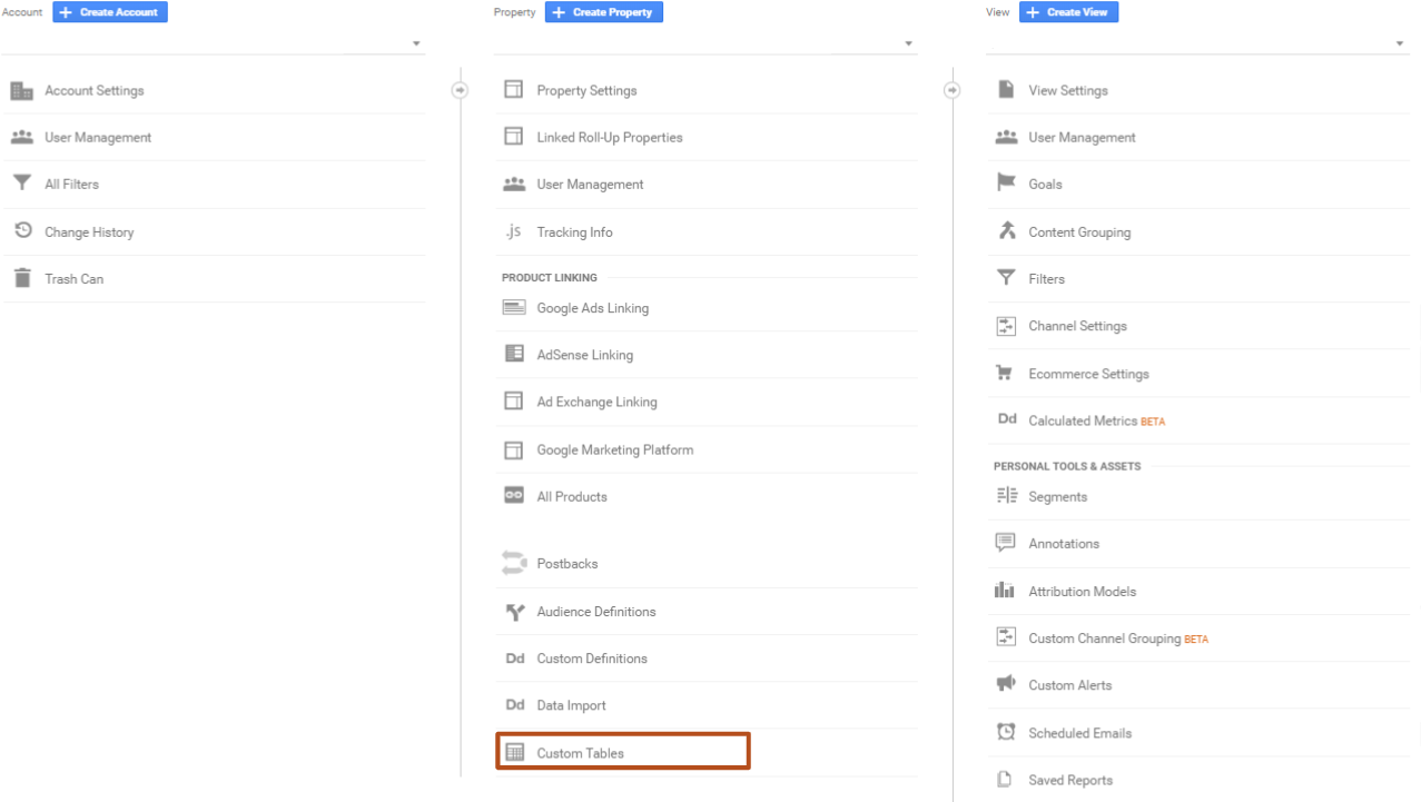 Custom Tables in Google Analytics 360: When to Use Them & How
