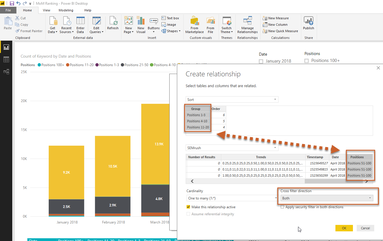 How to Reorder the Legend in Power BI | Seer Interactive