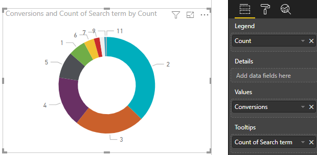 how to create a donut chart in power bi