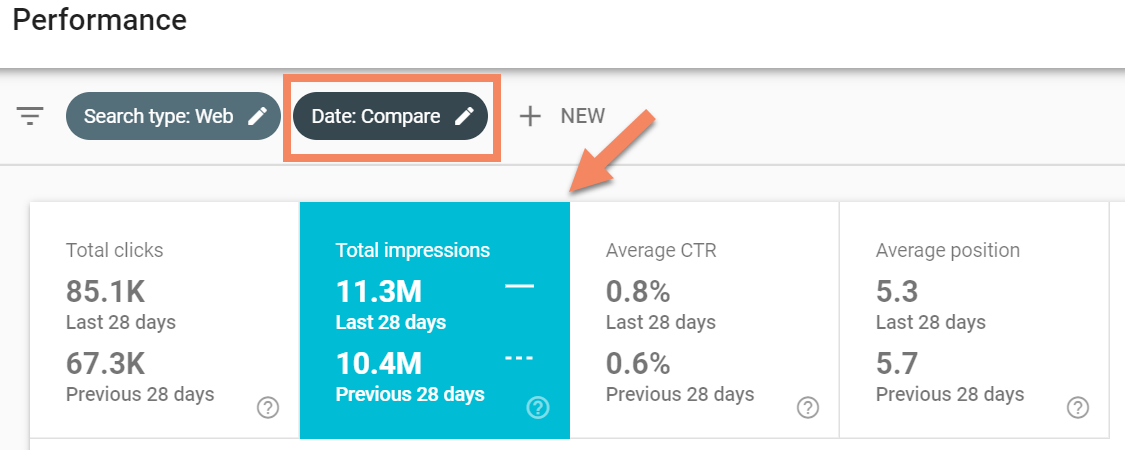 18 ways to diagnose an organic traffic decline