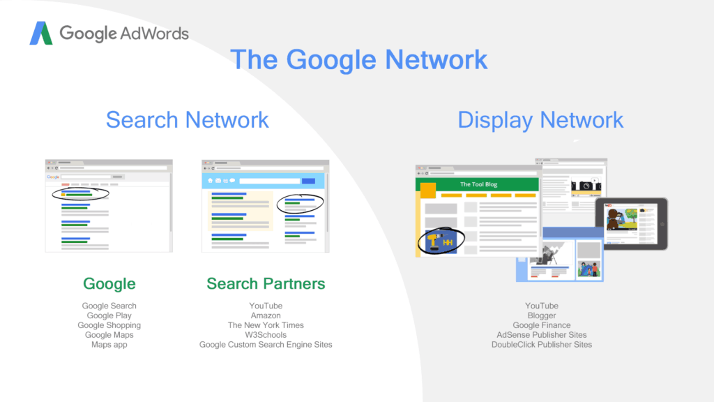 2017 10 19 The Google Network 1024x576