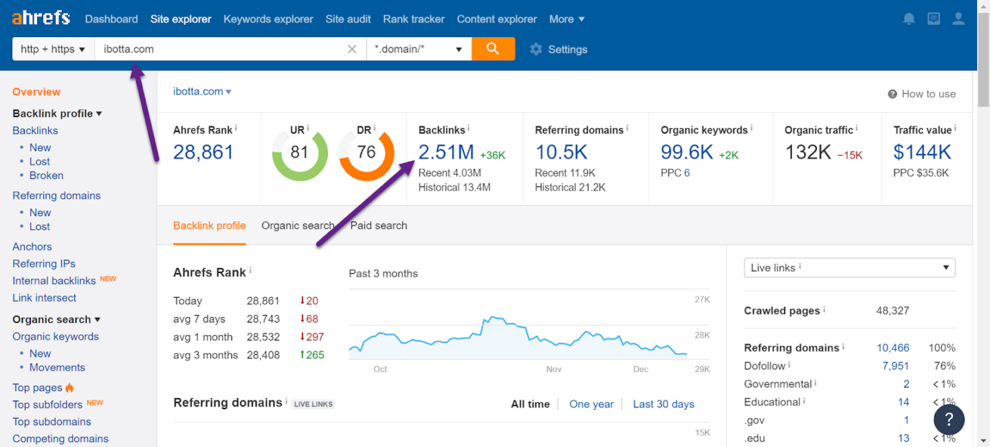 How to Find Affiliates for SEO