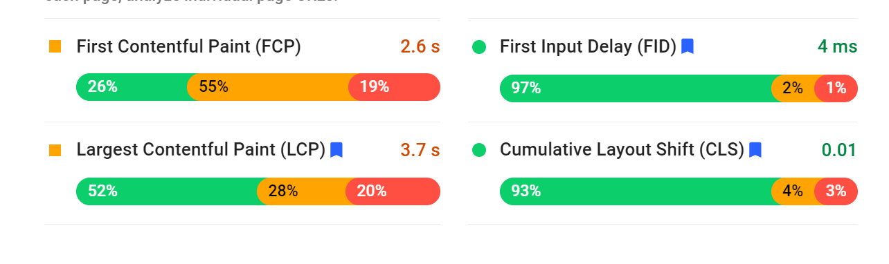 page speed insights page experience update